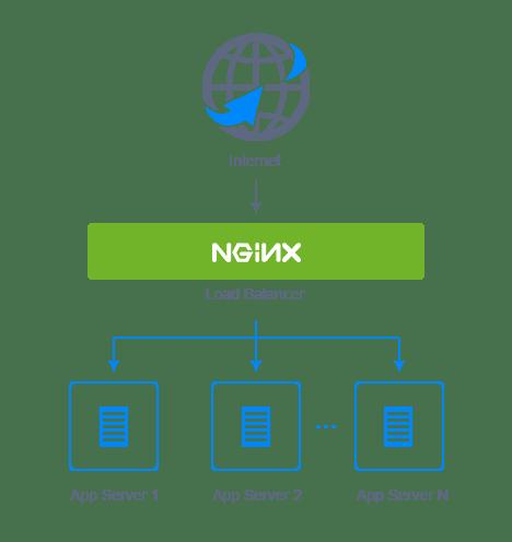 Server-Diagram_2