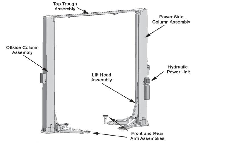 Post Lift 2 Post Lift Wiring Diagram