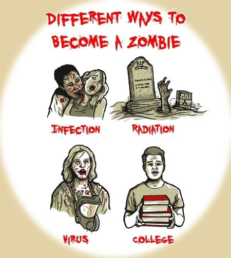 The Zombie Infection - Different ways to become a zombie
