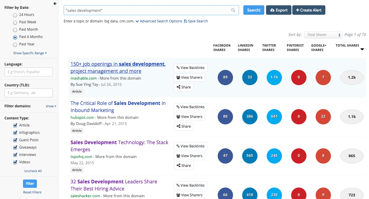 buzzsumo-sales-development-keyword