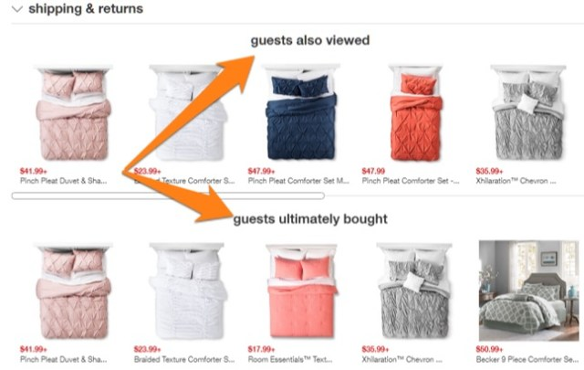 guests-also-viewed-ultimately-bought-target
