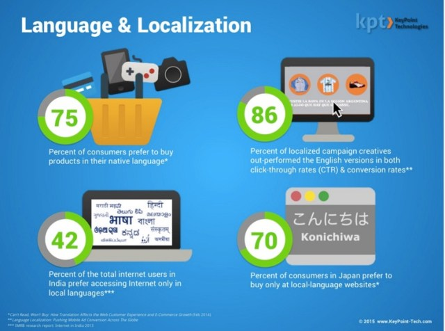 language-and-localization