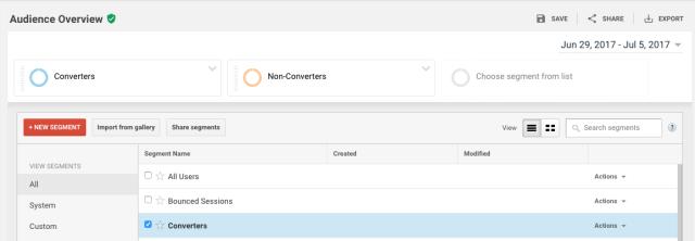 converters segment in google analytics