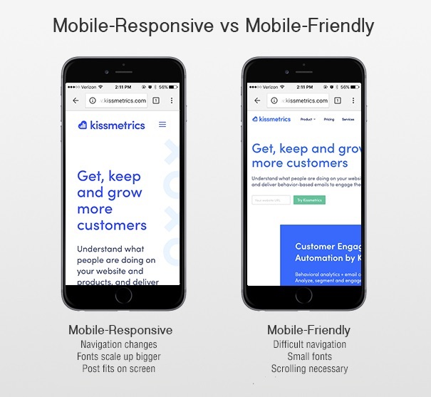 difference between mobile responsive and mobile friendly