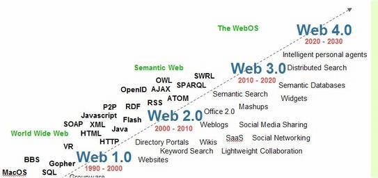 Legal semantic web » VoxPopuLII - semantic web