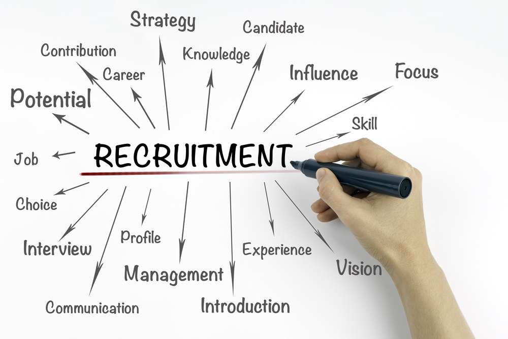 Developing a recruitment strategy for the new economy