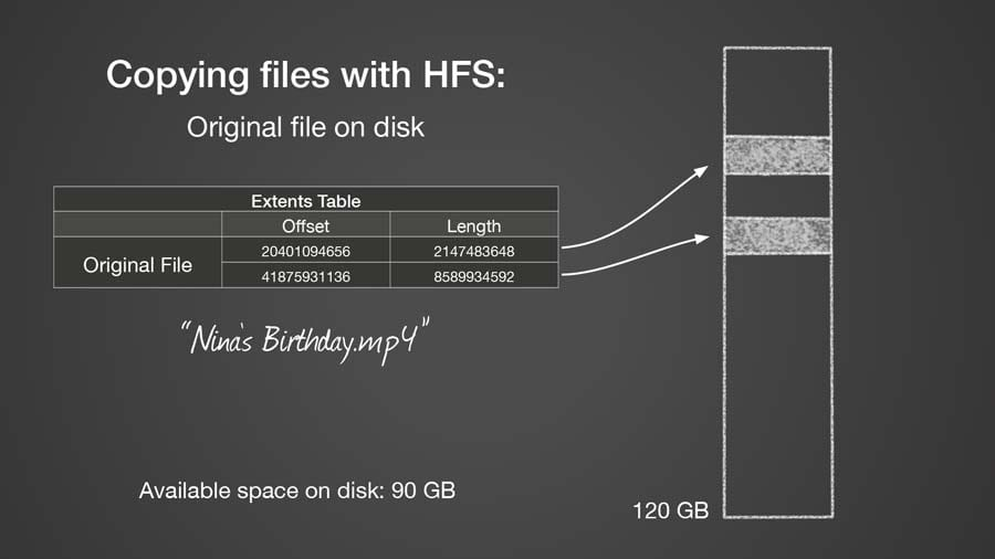 Using APFS On HDDs And Why You Might Not Want To Other World