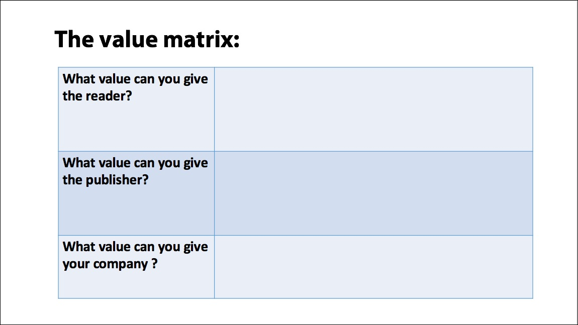 13-value-matrix-blank -Majestic Blog - value matrix