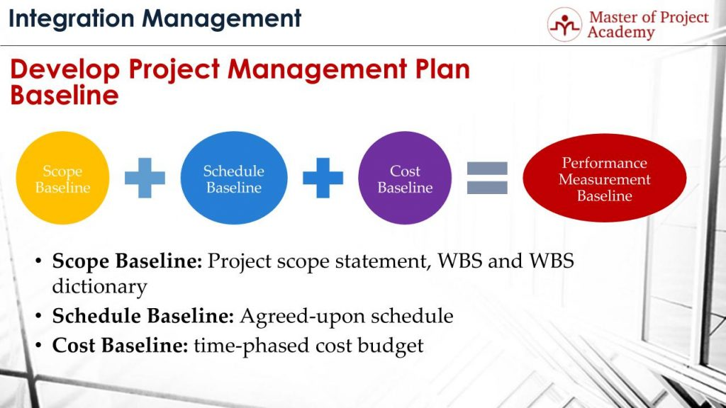 Project Baseline Learn How to Measure the Performance of a Project