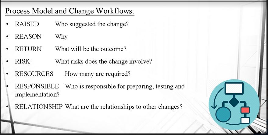 Change Request The Crucial 7 R\u0027s for Success - Master of Project