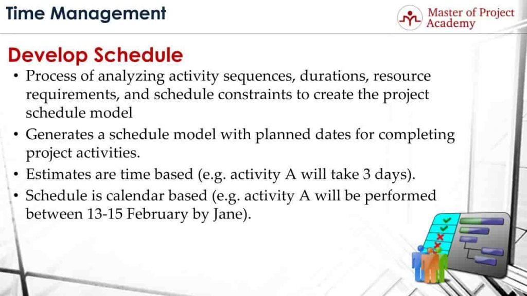 Develop Schedule Process Learn the Objectives, Inputs and Outputs