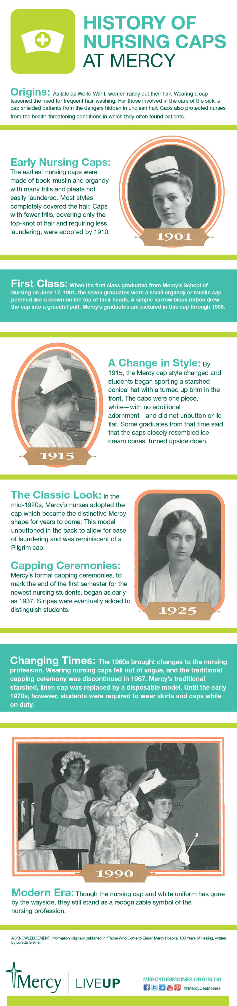History Of Nursing Caps At Mercy Infographic