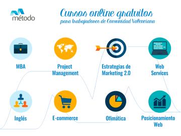 Cursos en Comunidad Valenciana online