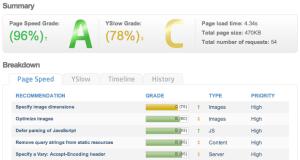 Latest_Performance_Report_for__http___webdesignrecipes.com____GTmetrix 2