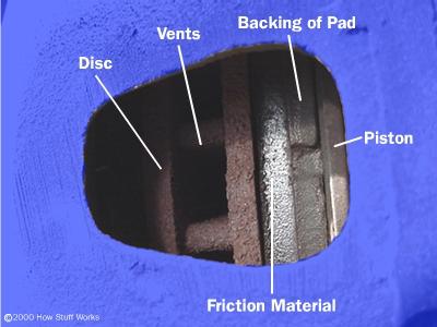 disc-brake8