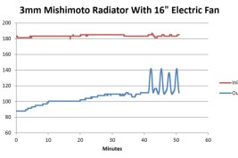 mishimoto-bmw-m3-alum-fan-shroud-kit3