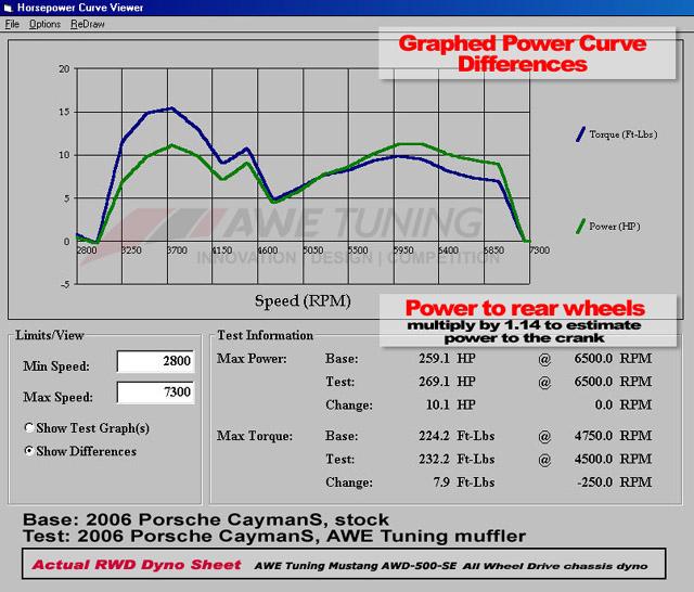 awe-tuning-987-cayman-muffler-011