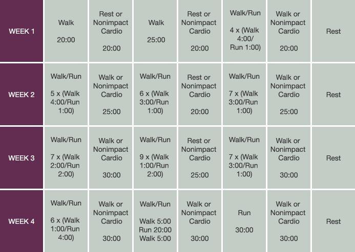 Beginner\u0027s Guide to Running for Weight Loss MyFitnessPal