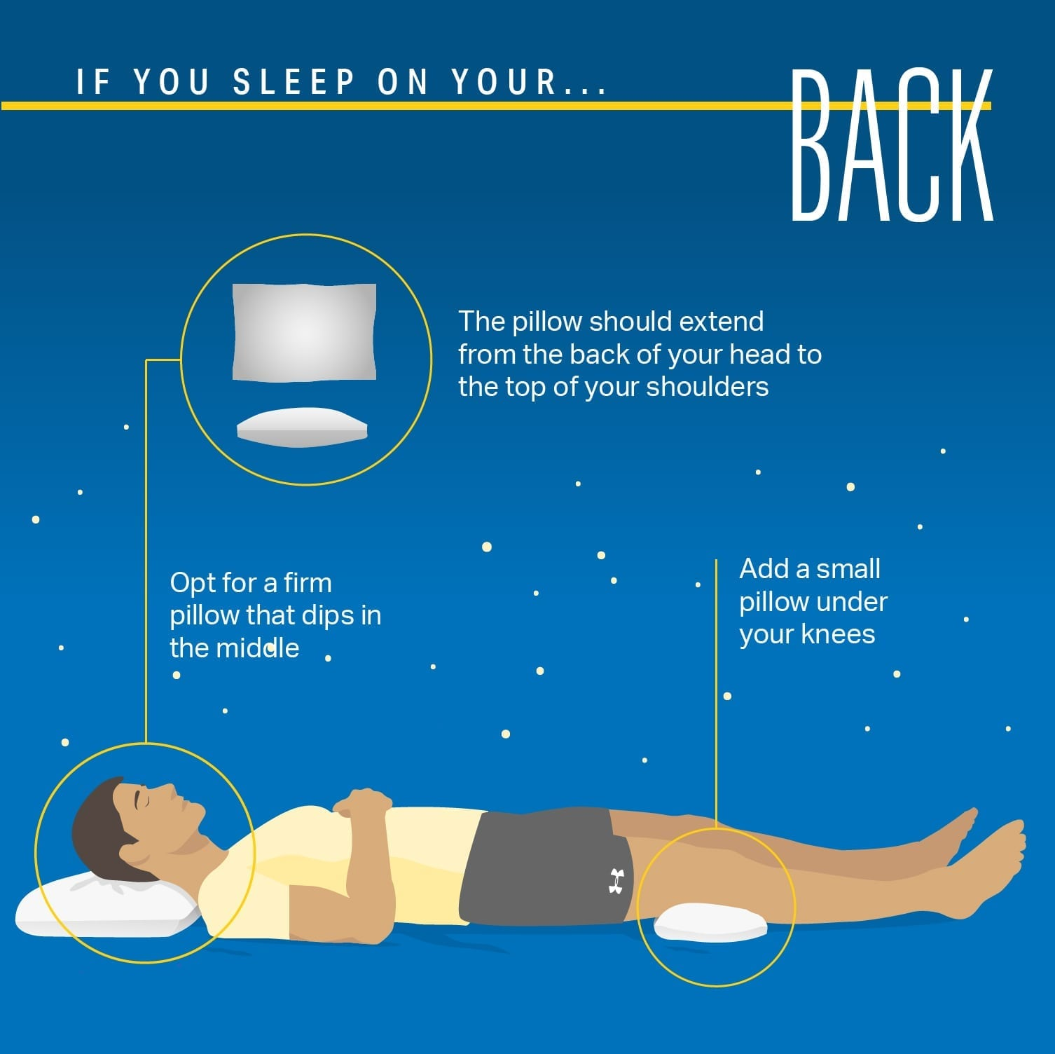 Best Pillow For Sleeping On Your Back The Right Pillow Could Be Your Answer To Better Sleep Wellness