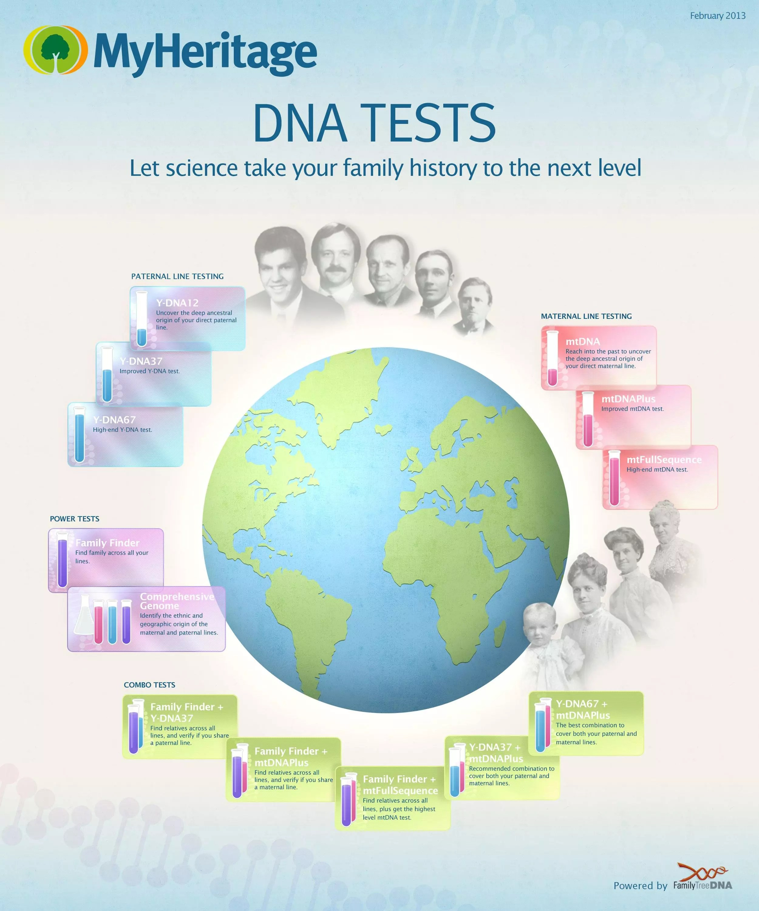 Chromosome Quiz Myheritage Offers Major Discounts On Dna Tests For