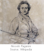Niccolo-Paganini