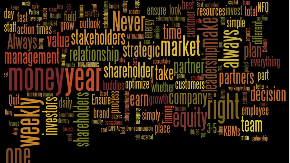 NFQ Entrepreneur's Fieldbook