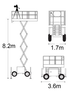 scissor lift diagram for architectural photography