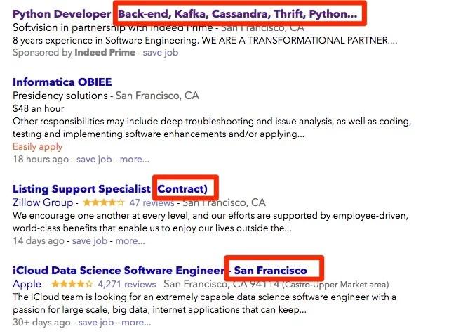 7 Mistakes to Avoid When Writing a Job Description The Magnet - software engineer job description