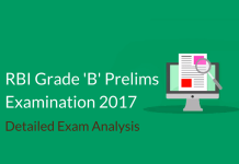RBI Grade B Analysis, Prelims Exam Review: 17 June 2017