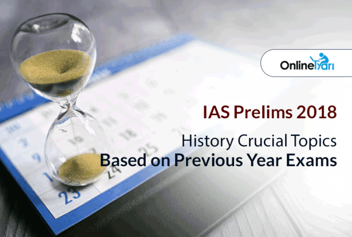 IAS Prelims 2018 History Crucial Topics: Based on Previous Year Exams