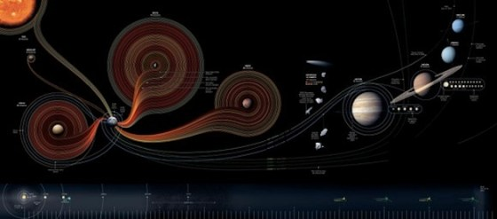 50 years of space exploration - map