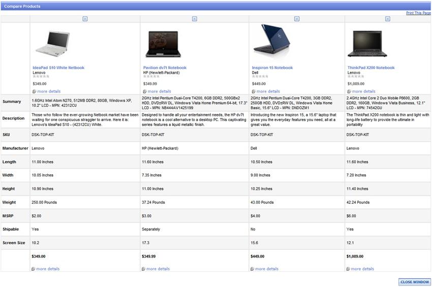 Product Comparison Module Plugables Blog
