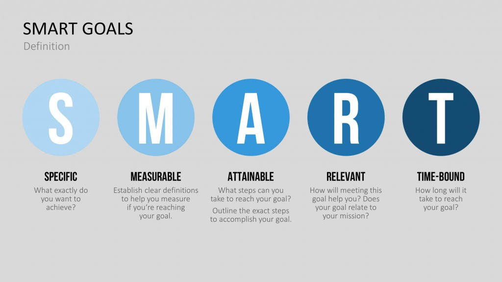 Use SMART Goal Templates to Define Business Goals PresentationLoad