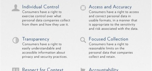 privacy_bill-of-rights