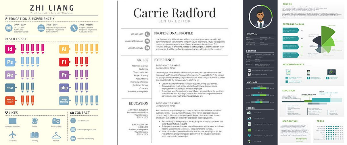 How to Write a Resume (The Ultimate Guide) \u2013 Proven
