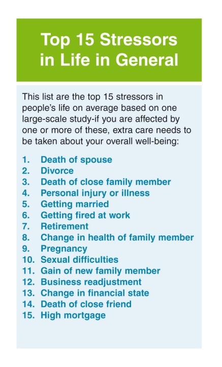 Stress Management Skills ReadyToManage - stress management chart
