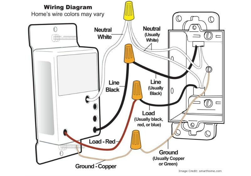 wiring diagram single pole dimmer switch