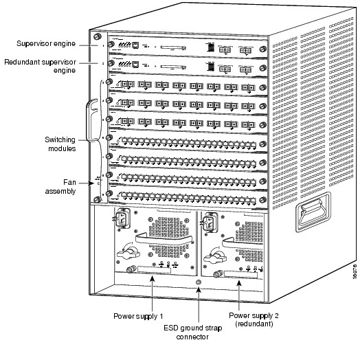 data wiring closet with switch