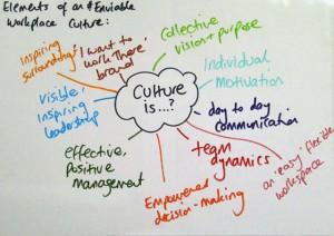 Company-Culture-Elements