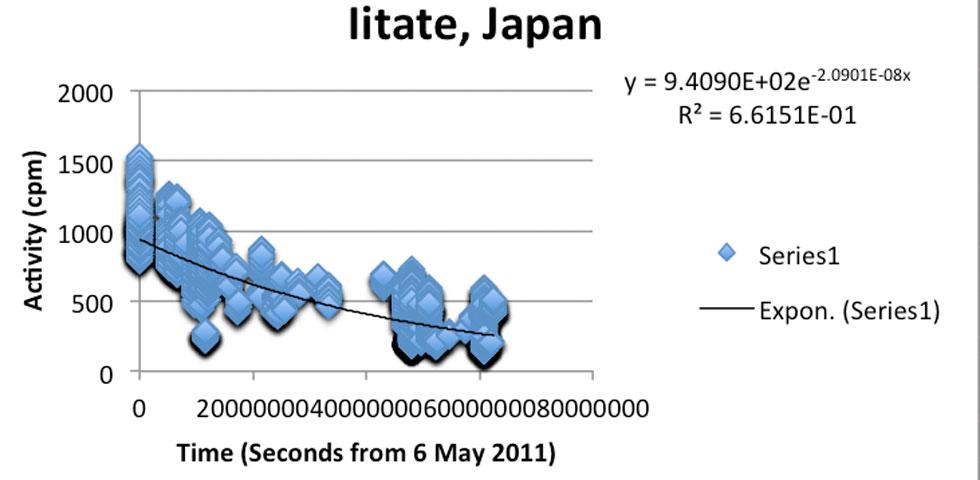 Iitate02