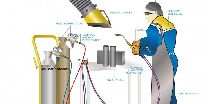Gas Welding Archives - Samarth Engineering Works Samarth