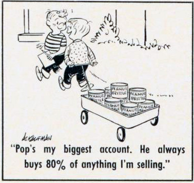 Cartoon-1966-Salesmen