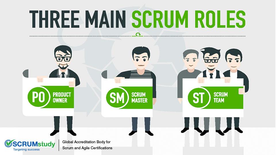 Scrum Roles \u2013 A brief introduction SCRUMstudy Blog