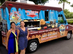 Witching Food Truck Rental Portland Food Truck Rental Ct How To D Seasonal Business Opportunities Silverrockblog Page