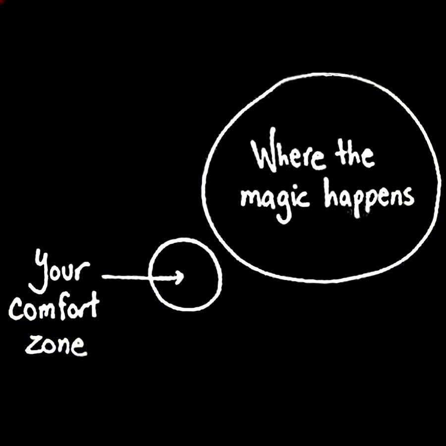 Comfort Zone = Berbahaya?