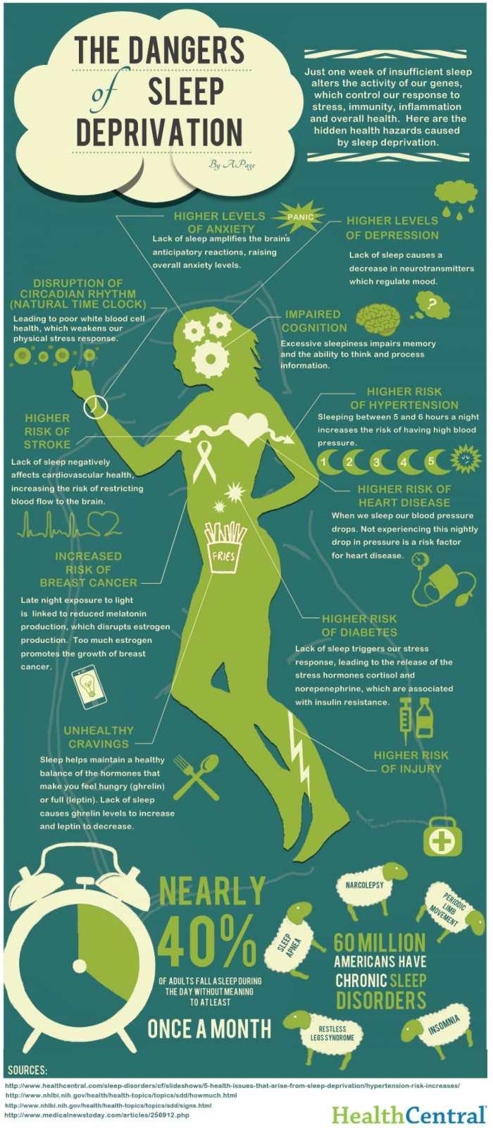 blog sittakarina Cara Mengatasi Susah Tidur Tanpa Bantuan Obat 2