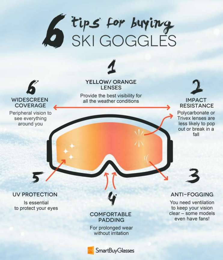 how to buy ski goggles