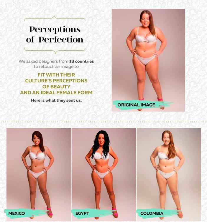 'Perceptions of perfection' - Best PR Stunt Ideas - Stylight Blog