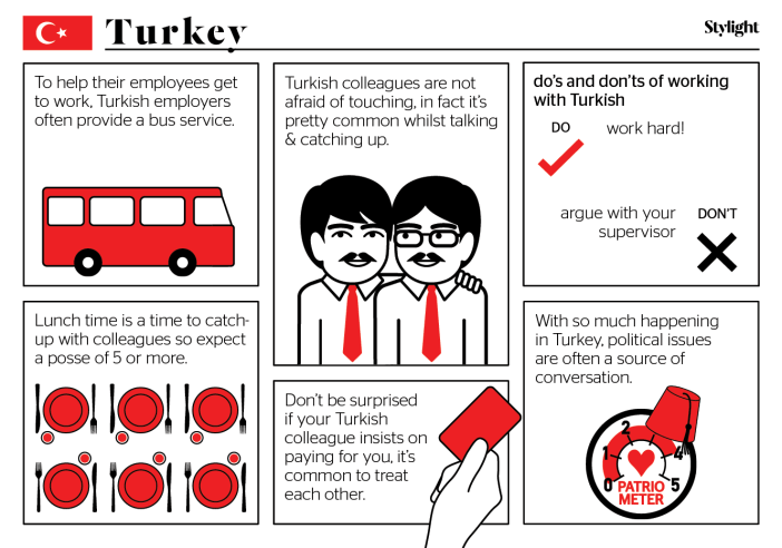 diversity-in-the-workplace-turkey-stylight