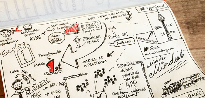 Art of Sketchnotes - Michael Ludwig Stylight
